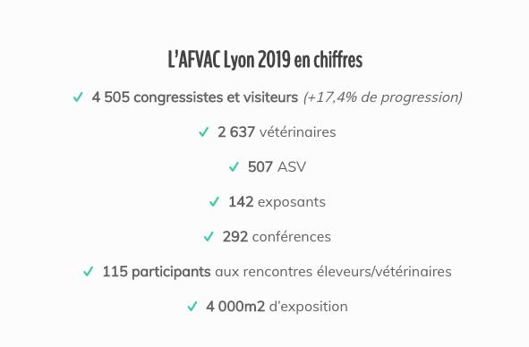 chiffres-afvac-2019